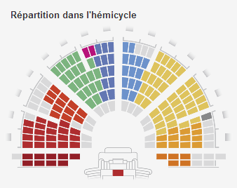Hémicycle